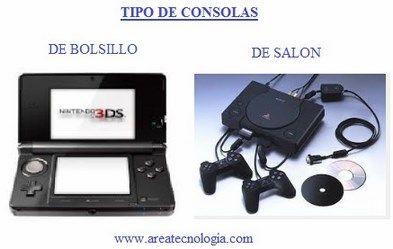cuantas consolas de videojuegos han existido