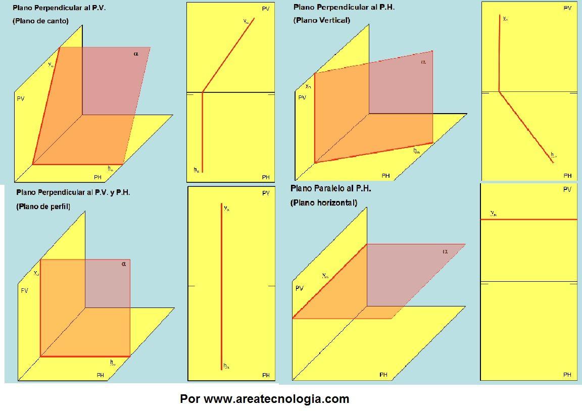 Sistema diedrico aprende sistema diedrico facil for Plano de planta dibujo tecnico