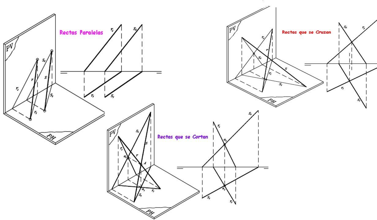 Sistema Diedrico Aprende Sistema Diedrico Facil