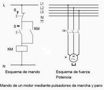 funcionamiento pulsador: