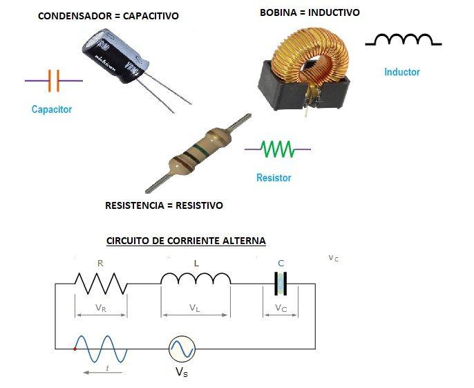 Voltaje Condensador Circuito Rlc Serie : Circuitos de corriente alterna r l c rl rc y rlc