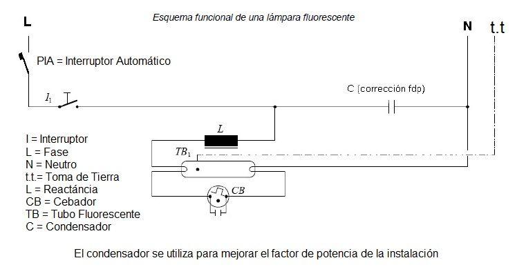Circuito Tubo Led : Tubo fluorescente reactancia cebador esquemas