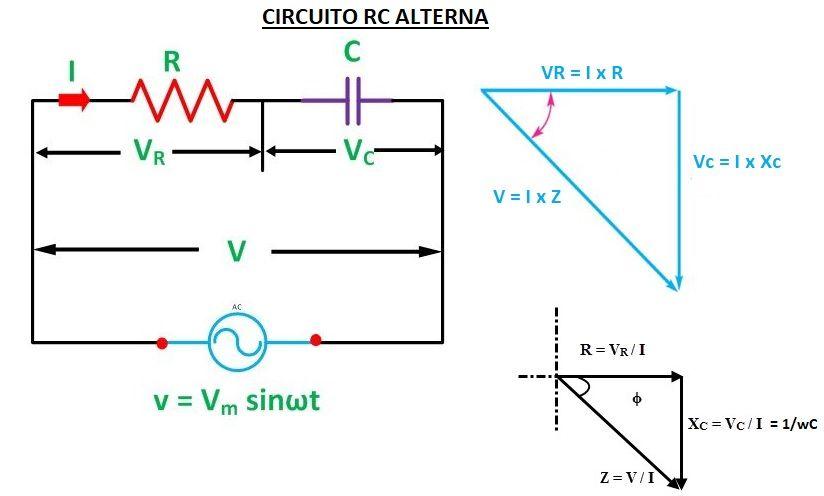 Circuito Rc : Circuitos de corriente alterna r l c rl rc y rlc