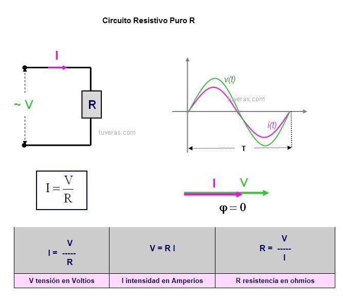 Circuito Rl : Circuitos de corriente alterna r l c rl rc y rlc