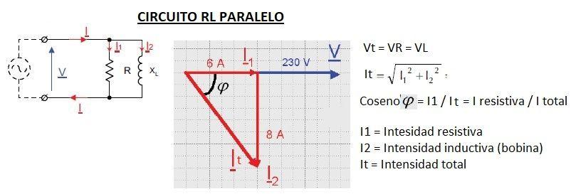 Circuito Rl : Circuitos rlc en paralelo corriente alterna y mixtos