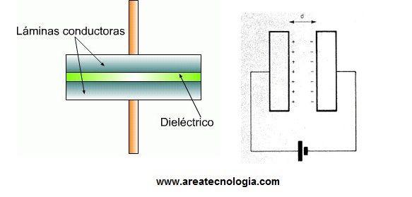 Condensador Que Es Funcionamiento C 243 Digos Conexiones Y