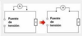 conexion amperimetro