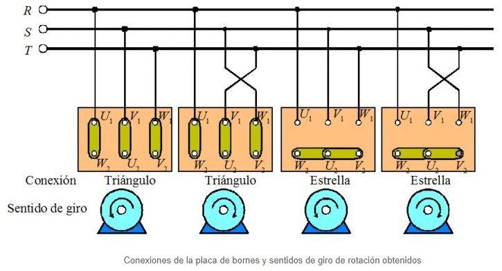 Motor Trifasico Aprende Facil