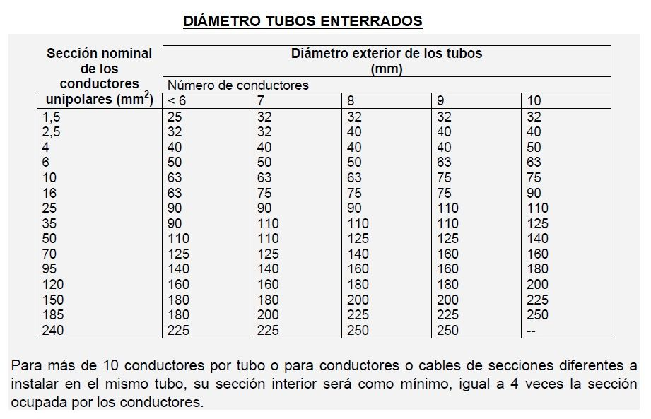 La Casa de Las Carcasas Carcasa Oficial Valencia Centenari Cuero SS18-19 iPhone X-XS