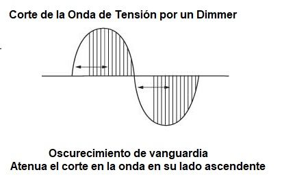 dimmer regulador de tension