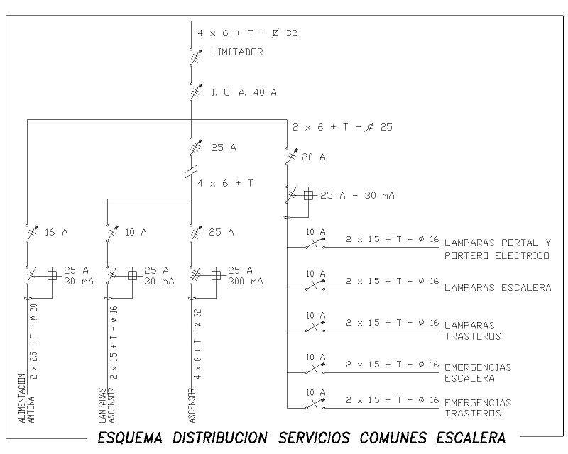 Planos de electricidad y esquemas electricos for Planos electricos pdf