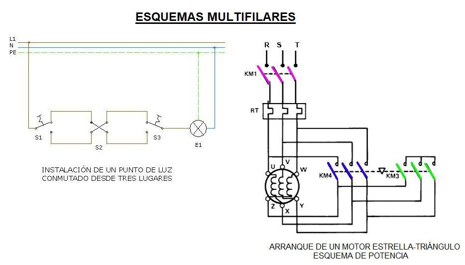 circuito de fuerza instalaciones electricas