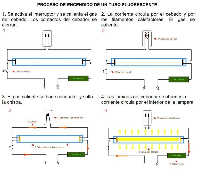 Tubo Fluorescente Reactancia Cebador Esquemas