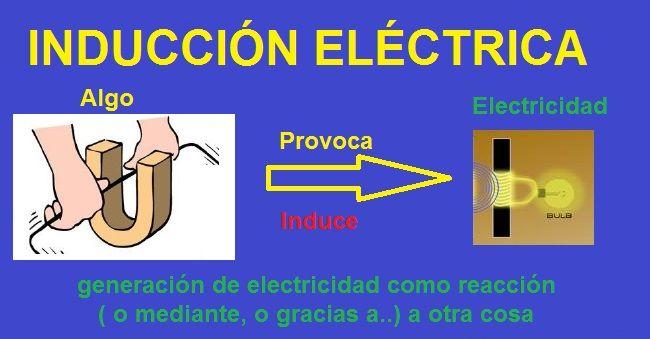 Induccion electrica y electromagnetica - Cocina electrica de induccion ...