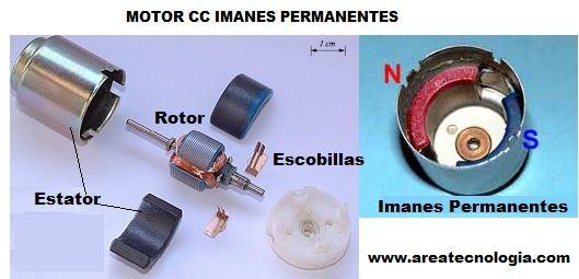 Partes pequeñas de un motor