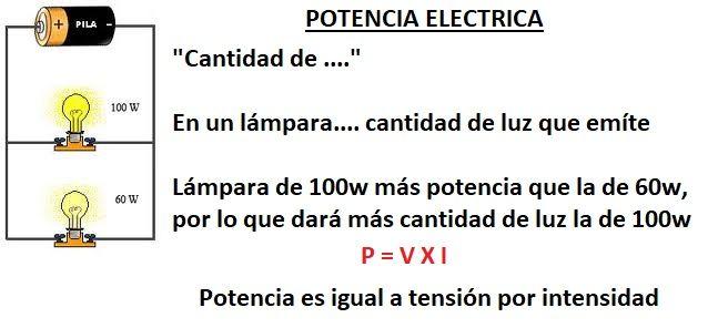 Potencia Electrica Continua y Alterna  Formulas