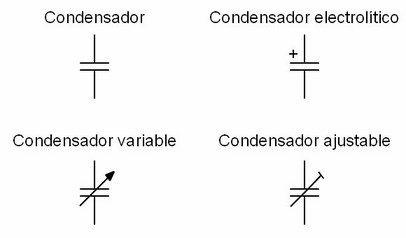 Resultado de imagen para simbolos condensador