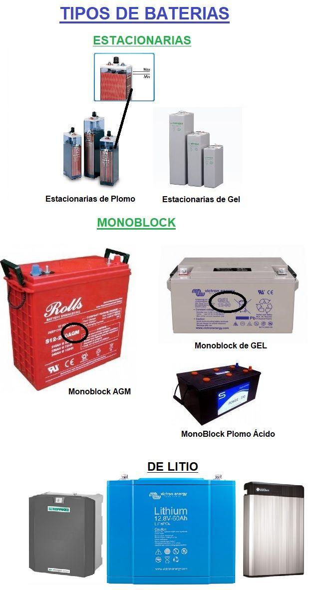 Baterias Para Paneles Solares Fotovoltaicos