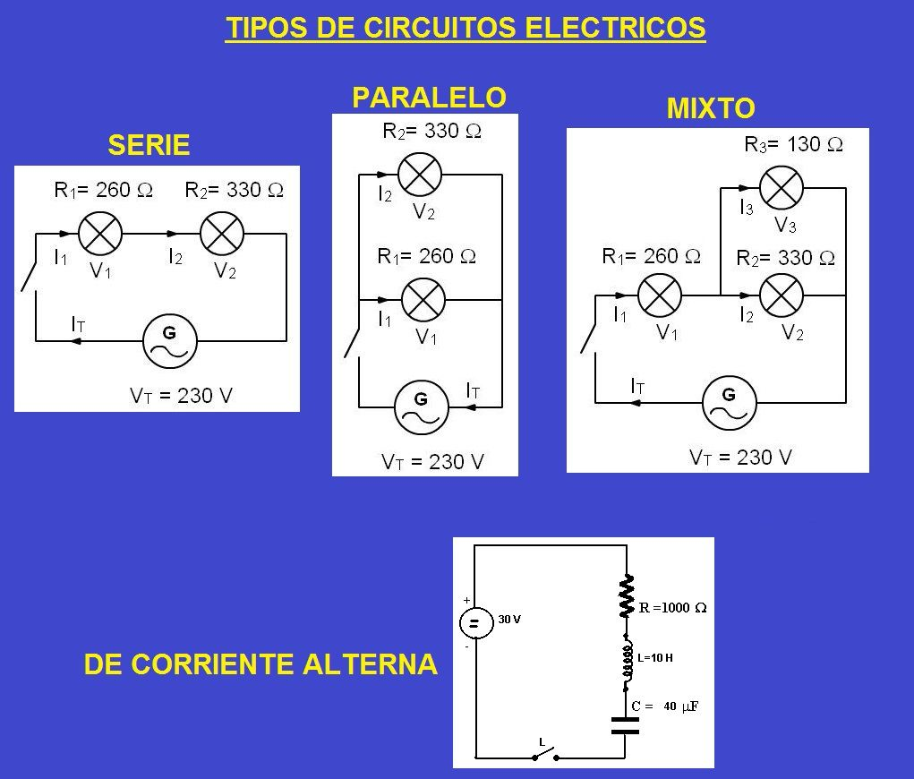 Circuito Basico Electrico : Circuitos electricos partes y tipos