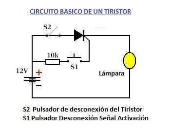 Tiristor
