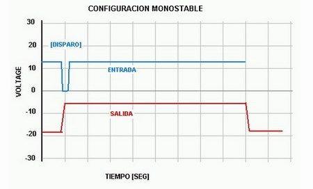 Ci 555 monoestable pdf