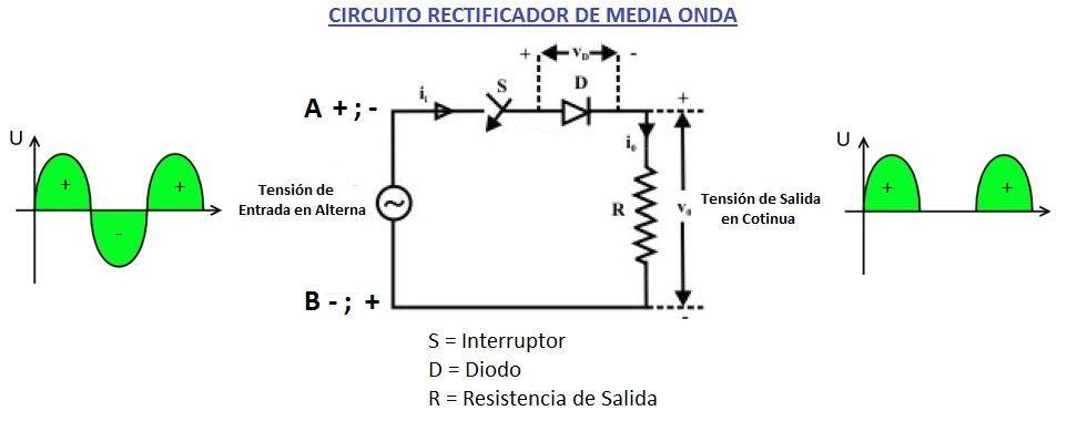 Circuito Rectificador De Media Onda : Rectificador de media onda aprende facil