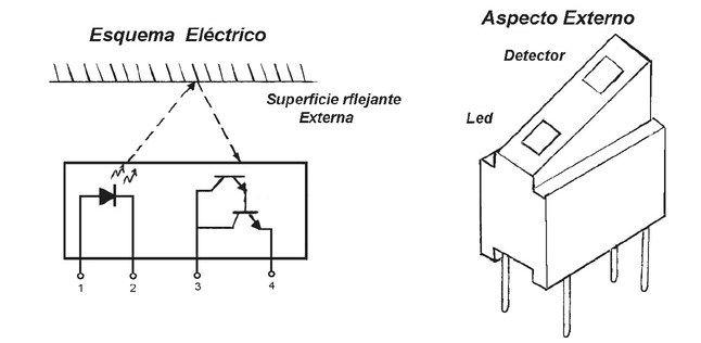Circuito Optoacoplador : Optoacoplador facil de entender ejemplos y circuitos
