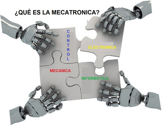 que es mecatronica