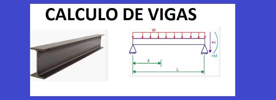 Calculo de vigas facil vigas de acero - Tipos de vigas metalicas ...