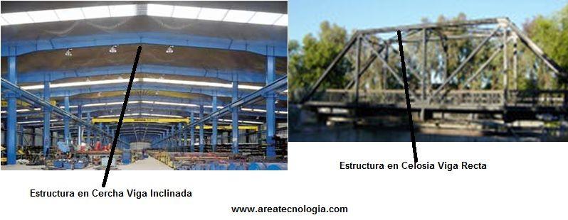 Estructuras met licas definici n tipos uniones calculos y for Estructuras arquitectura pdf
