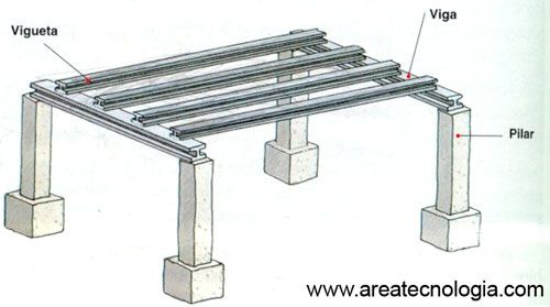Estructuras met licas definici n tipos uniones calculos y ejemplos - Estructuras de metal ...