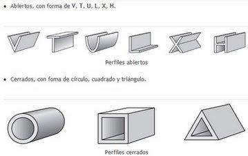 Tipos de perfiles de vigas