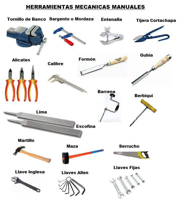 Herramientas mecanicas manuales y el ctricas tipos y - Herramientas de carpinteria nombres ...