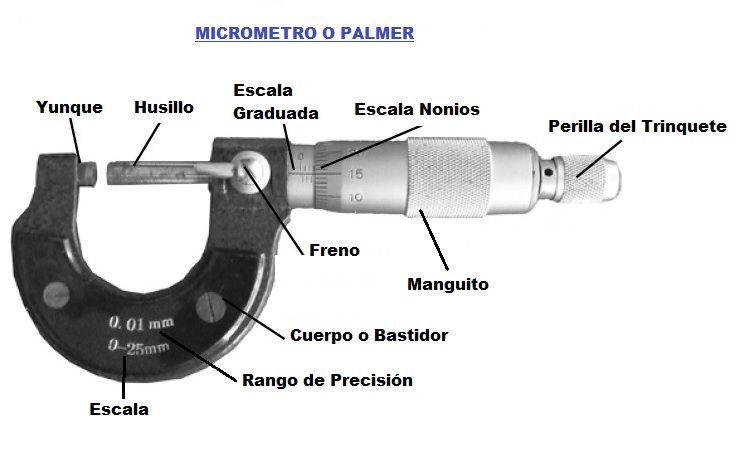 Micrometro uso partes y hacer medidas facilmente - Micrometro de interiores ...