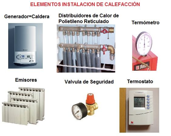 Calefaccion electrica o de gas stunning foto wikimedia - Calefaccion electrica o gas ...