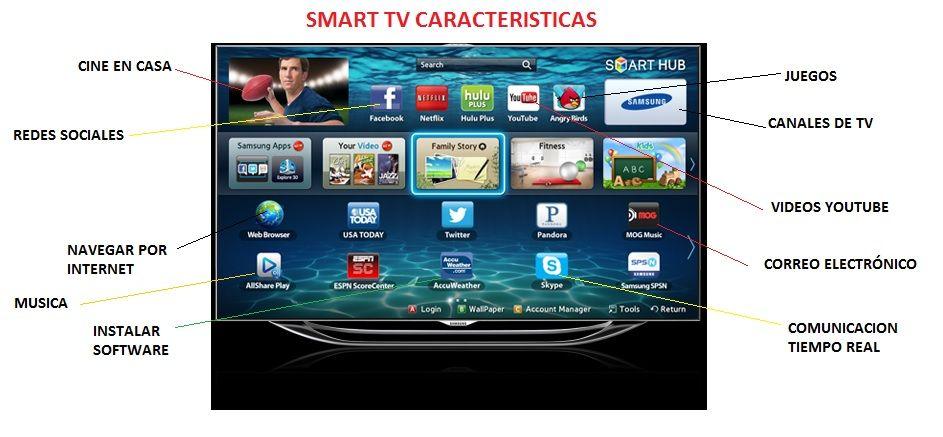 Samsung Smart Tv - Downloadcom