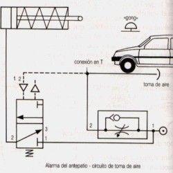 Circuitos neumaticos explicacion