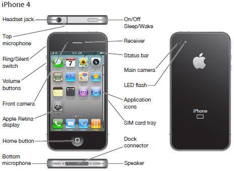que es un smartphone y caracteristicas telefonos apple iphone 7 user guide manual apple iphone 5 user manual guide