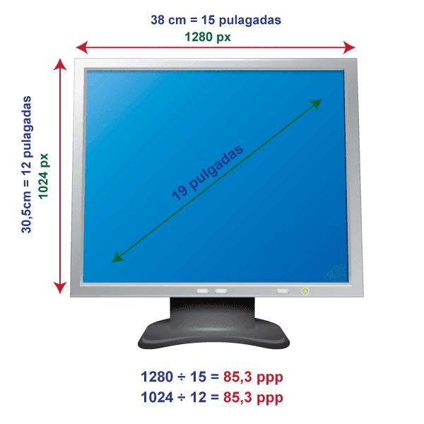 Pixel resolucion y tama o pantalla explicaci n facil sencilla - Cuanto mide una tele de 32 pulgadas ...