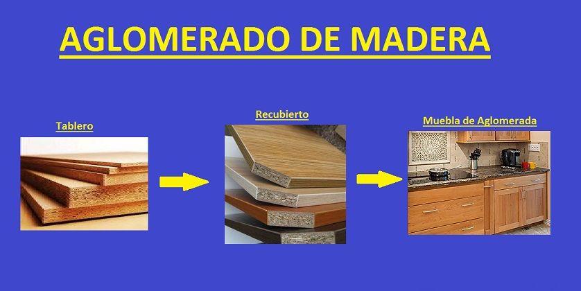 La madera y sus propiedades perfect sus propiedades de for Que son las vetas de la madera