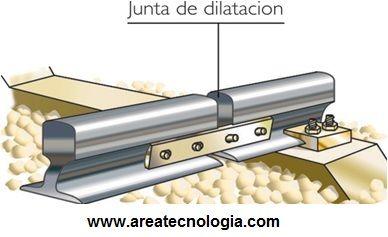 junta de dilatacion