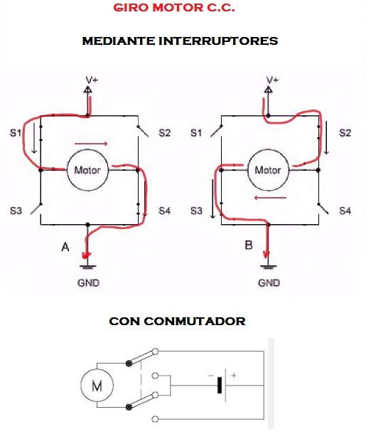 Convert Your Car To Electric additionally Hsc Physics Motors And Generators besides How Do I Supply Power Through The Gpio moreover CAMBIO 20DE 20SENTIDO 20MOTOR also Construction Of Dc Machines. on simple dc motor