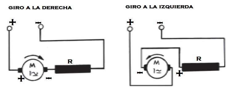 cambio de sentido de giro de un motor de c c