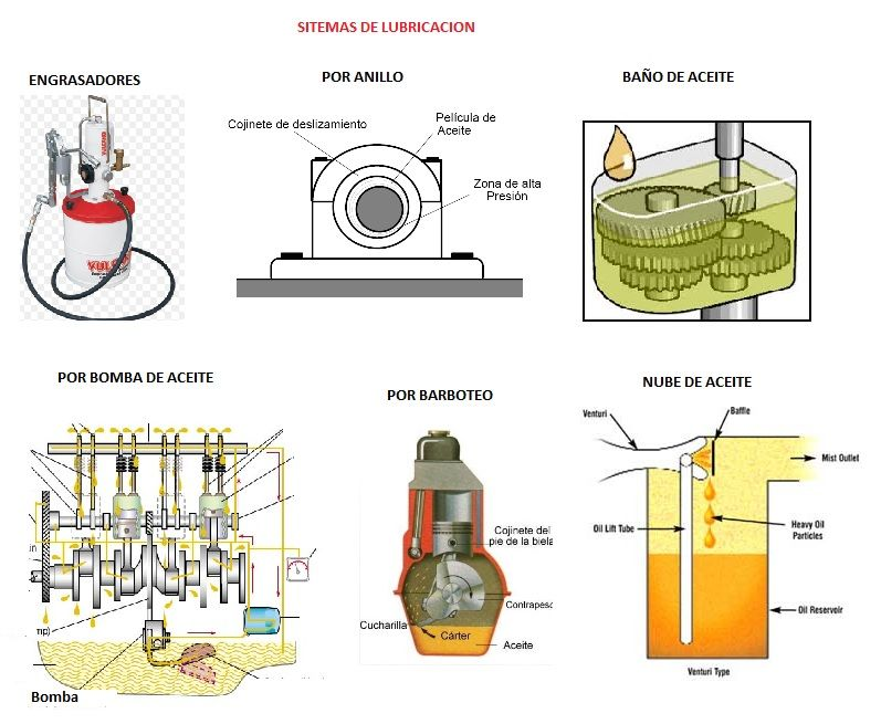 Sistemas de un motor a gasolina apexwallpapers com