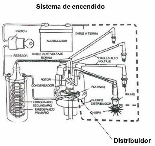 partes del motor gasolina y diesel  funcionamiento y