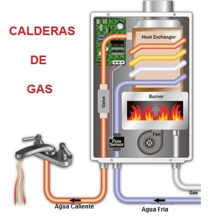 Calderas de gas tipos funcionamiento precios - Mejor sistema de calefaccion electrica ...