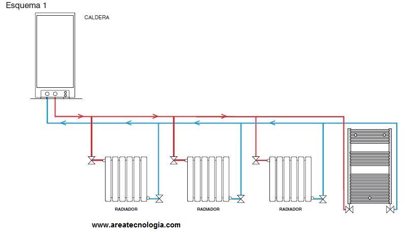 Instalacion radiadores bitubo transportes de paneles de madera - Sistemas de calefaccion para casas ...