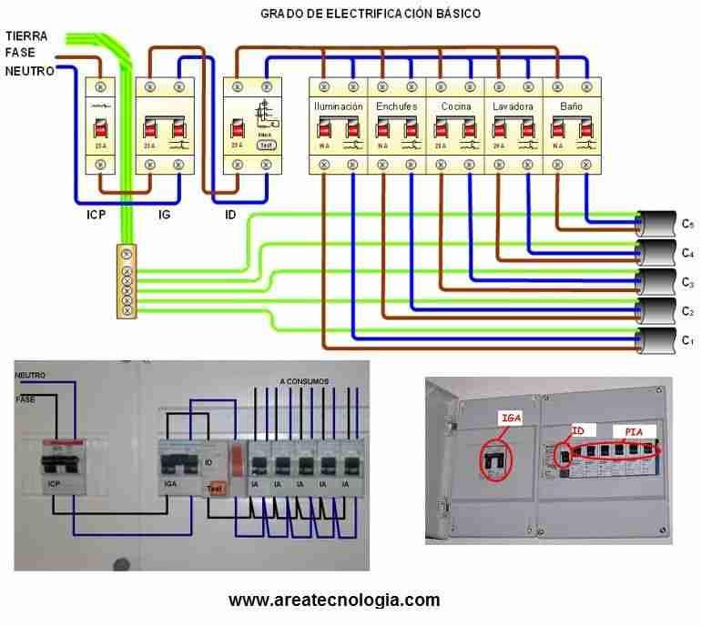 Instalacion Eléctrica De Una Casa O Vivienda Aprende Facilmente