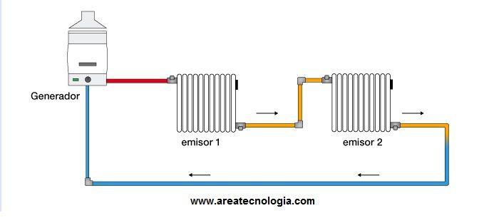 Instalacion de calefaccion monotubo hydraulic actuators - Sistemas de calefaccion ...