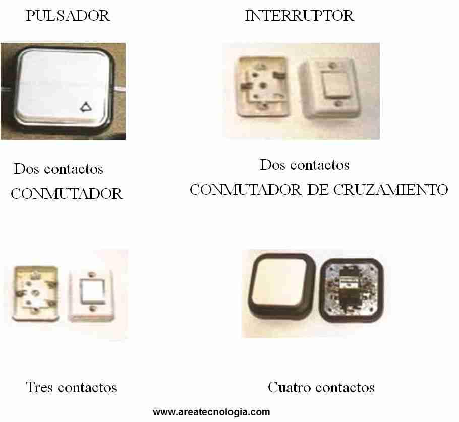 Instalacion el ctrica de una casa o vivienda aprende - Tipos de interruptores de luz ...